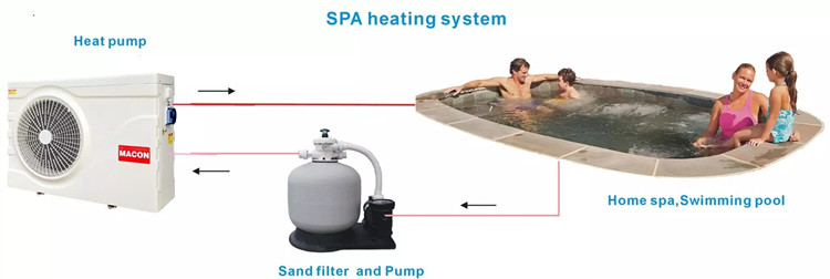 How to Choose a Pool Heater: Gas Heater, Heat Pump or Solar Heater?