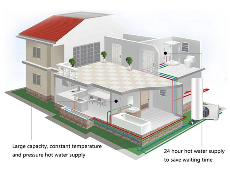 All in One Heat Pump Water Heater Installation