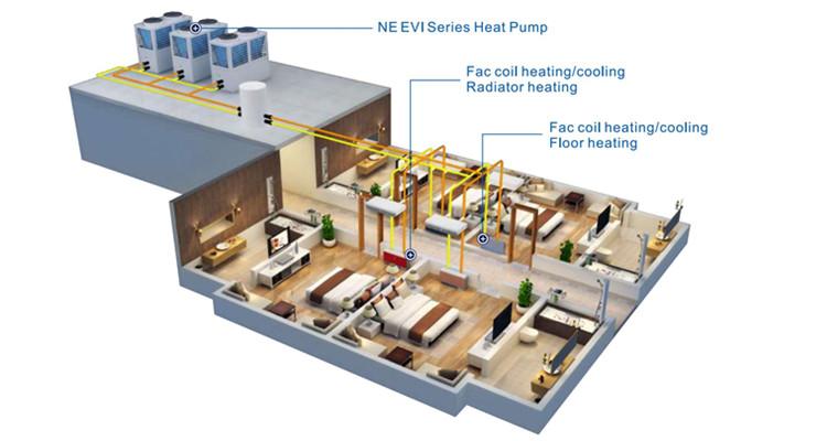 EVI Heat Pumps Installations
