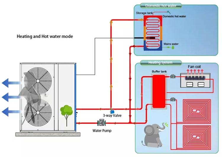 EVI Heat Pumps Connection Diagram