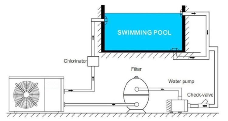Inground Pool Heat Pump Connection Diagram