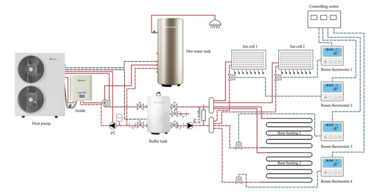 Commercial Air Source Heat Pump Water Heater Connection Diagram