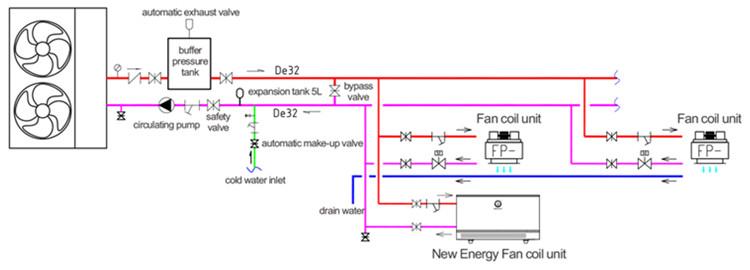 High Temperature Industrial Heat Pumps Connection Diagram
